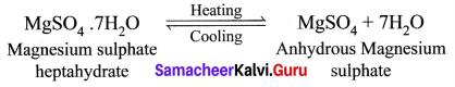 Class 10 Science Samacheer Kalvi Solutions Chapter 9 Solutions