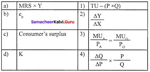 Economics Chapter 2 Consumption Analysis Samacheer Kalvi