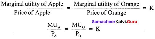 11th Economics Solutions Samacheer Kalvi Chapter 2 Consumption Analysis