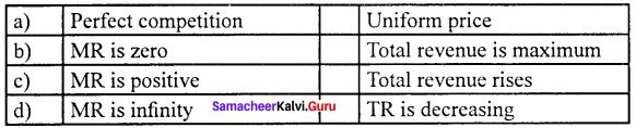 Samacheer Kalvi 11th Economics Solutions Chapter 4 Cost and Revenue Analysis 13