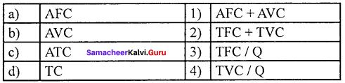 Samacheer Kalvi 11th Economics Solutions Chapter 4 Cost and Revenue Analysis 9