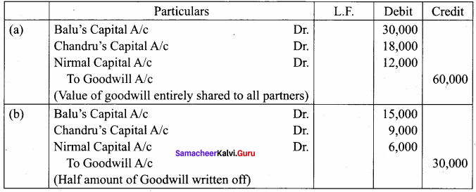12th Samacheer Kalvi Accountancy Solution Book Chapter 6 Retirement And Death Of A Partner