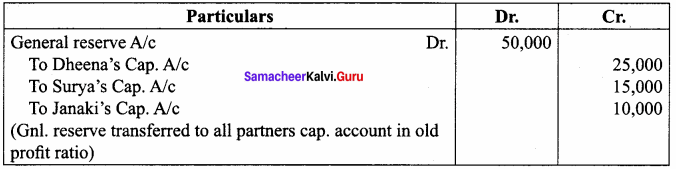 12th Accountancy Chapter 6 Solutions Retirement And Death Of A Partner Samacheer Kalvi
