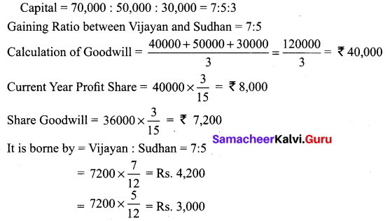 Samacheer Kalvi 12th Accountancy Solutions Chapter 6 Retirement and Death of a Partner 53