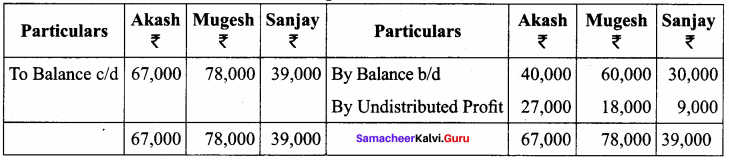 12 Accountancy Book Samacheer Kalvi Solutions Chapter 6 Retirement And Death Of A Partner