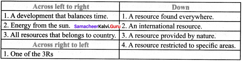 Samacheer Kalvi 6th Social Science Book Back Answers Geography Solutions Term 2 Chapter 1 Resources