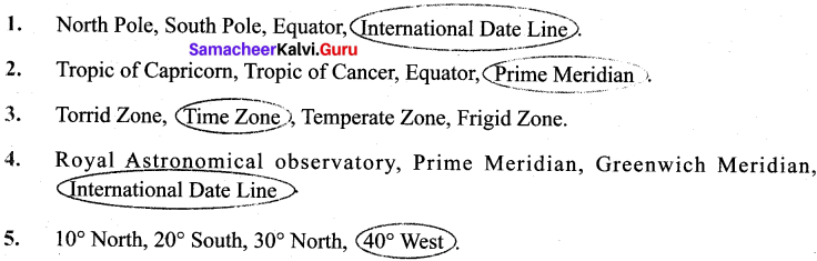 Samacheer Kalvi 6th Social Science Geography Solutions Term 3 Chapter 2 Globe image - 1