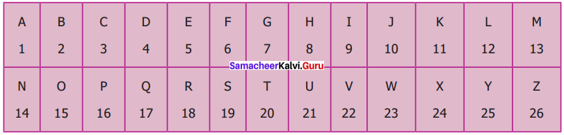 From Chiefdoms To Empires In Tamil Samacheer Kalvi 6th Social Science Hitory Solutions Term 2