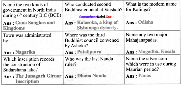 Samacheer Kalvi 6th Social Science Hitory Solutions Term 2 Chapter 3 From Chiefdoms To Empires image - 7