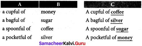 Eidgah 7th English Lesson Question Answer Samacheer Kalvi Term 1 Prose Chapter 1