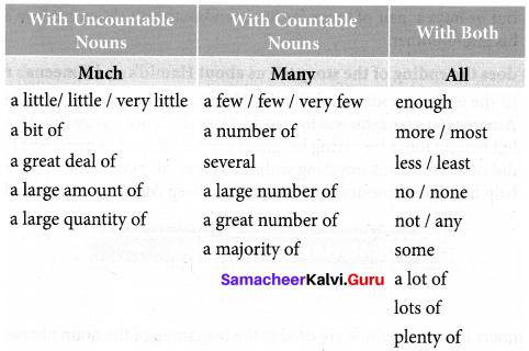 7th English Eidgah Question Answer Samacheer Kalvi Term 1 Prose Chapter 1