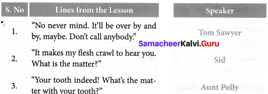 On Monday Morning Samacheer Kalvi 7th English Solutions Term 1 Supplementary Chapter 1