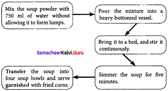 The Last Stone Carver 7th Standard Samacheer Kalvi 7th English Term 2 Prose Chapter 2