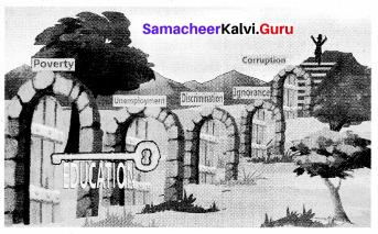 Samacheer Kalvi 7th English Solutions Term 3 Play Chapter 1 Jane Eyre img 14