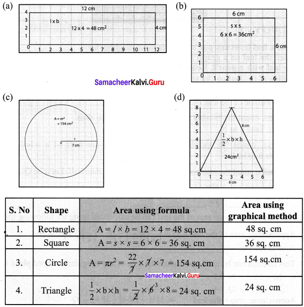 Samacheer Kalvi 7th Science Solution Term 1 Chapter 1 Measurement