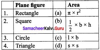 7th Standard Science Unit 1 Measurement Term 1 Samacheer Kalvi
