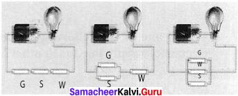 7th Class Electricity Lesson Samacheer Kalvi Term 2 Chapter 2 Electricity