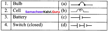 Samacheer Kalvi 7th Science Solutions Term 2 Chapter 2 Electricity image - 15