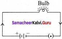 7th Standard Term 2 Science Samacheer Kalvi Chapter 2 Electricity
