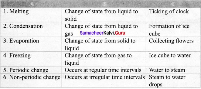 Changes Around Us Class 7 Samacheer Kalvi Science Solutions Term 2 Chapter 3