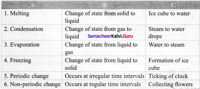 7th Class Science Changes Around Us Samacheer Kalvi Term 2 Chapter 3