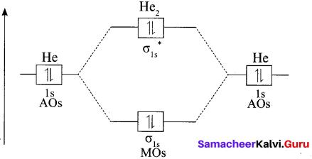 Tamil Nadu 11th Chemistry Model Question Paper 1 English Medium image - 11