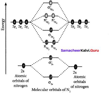 Tamil Nadu 11th Chemistry Model Question Paper 1 English Medium image - 17