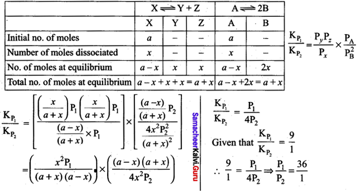 Tamil Nadu 11th Chemistry Model Question Paper 1 English Medium image - 3
