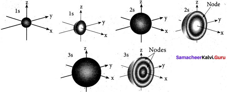 Tamil Nadu 11th Chemistry Model Question Paper 2 English Medium image - 14