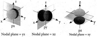 Tamil Nadu 11th Chemistry Model Question Paper 2 English Medium image - 15