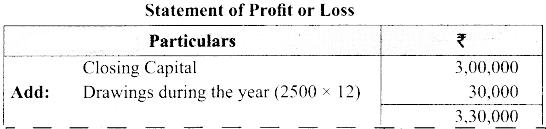 Tamil Nadu 12th Accountancy Model Question Paper 5 English Medium img 55
