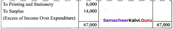 Tamil Nadu 12th Accountancy Model Question Paper 5 English Medium img 57