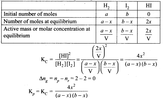 Samacheer Kalvi 11th Chemistry Notes Chapter 8 Physical and Chemical Equilibrium Notes 2