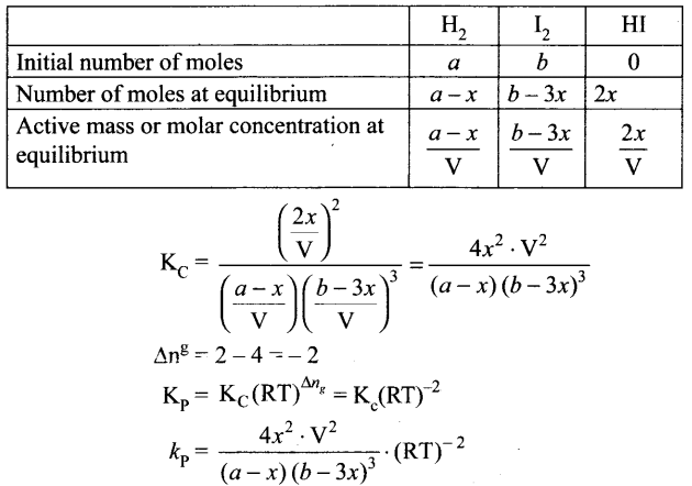 Samacheer Kalvi 11th Chemistry Notes Chapter 8 Physical and Chemical Equilibrium Notes 4