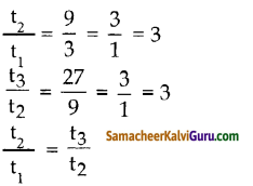 Samacheer Kalvi 10th Maths Guide Chapter 2 எண்களும் தொடர்வரிசைகளும் Ex 2.7 1