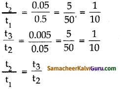Samacheer Kalvi 10th Maths Guide Chapter 2 எண்களும் தொடர்வரிசைகளும் Ex 2.7 3
