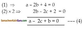 Samacheer Kalvi 10th Maths Guide Chapter 3 இயற்கணிதம் Ex 3.1 2