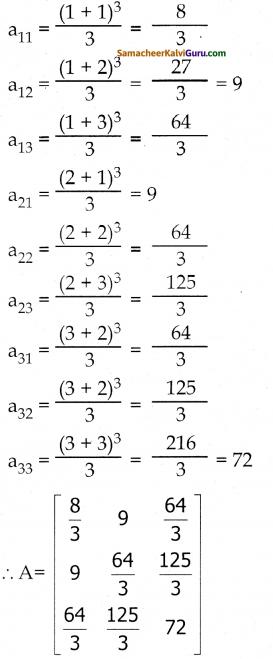 Samacheer Kalvi 10th Maths Guide Chapter 3 இயற்கணிதம் Ex 3.17 1