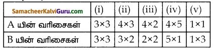 Samacheer Kalvi 10th Maths Guide Chapter 3 இயற்கணிதம் Ex 3.19 1