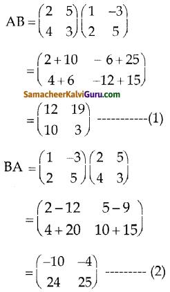 Samacheer Kalvi 10th Maths Guide Chapter 3 இயற்கணிதம் Ex 3.19 4