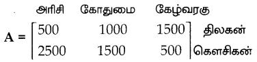 Samacheer Kalvi 10th Maths Guide Chapter 3 இயற்கணிதம் Unit Exercise 3 15