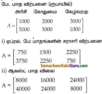 Samacheer Kalvi 10th Maths Guide Chapter 3 இயற்கணிதம் Unit Exercise 3 16