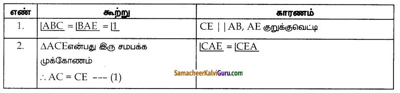 Samacheer Kalvi 10th Maths Guide Chapter 4 வடிவியல் Ex 4.1 22
