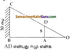 Samacheer Kalvi 10th Maths Guide Chapter 4 வடிவியல் Unit Exercise 4 12