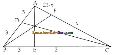 Samacheer Kalvi 10th Maths Guide Chapter 4 வடிவியல் Unit Exercise 4 15