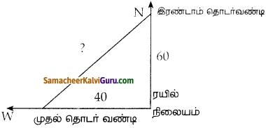 Samacheer Kalvi 10th Maths Guide Chapter 4 வடிவியல் Unit Exercise 4 8