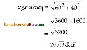 Samacheer Kalvi 10th Maths Guide Chapter 4 வடிவியல் Unit Exercise 4 9