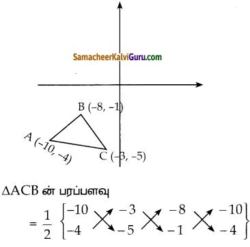 Samacheer Kalvi 10th Maths Guide Chapter 5 ஆயத்தொலை வடிவியல் Ex 5.1 2