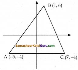 Samacheer Kalvi 10th Maths Guide Chapter 5 ஆயத்தொலை வடிவியல் Ex 5.1 21