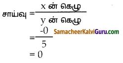 Samacheer Kalvi 10th Maths Guide Chapter 5 ஆயத்தொலை வடிவியல் Ex 5.4 1